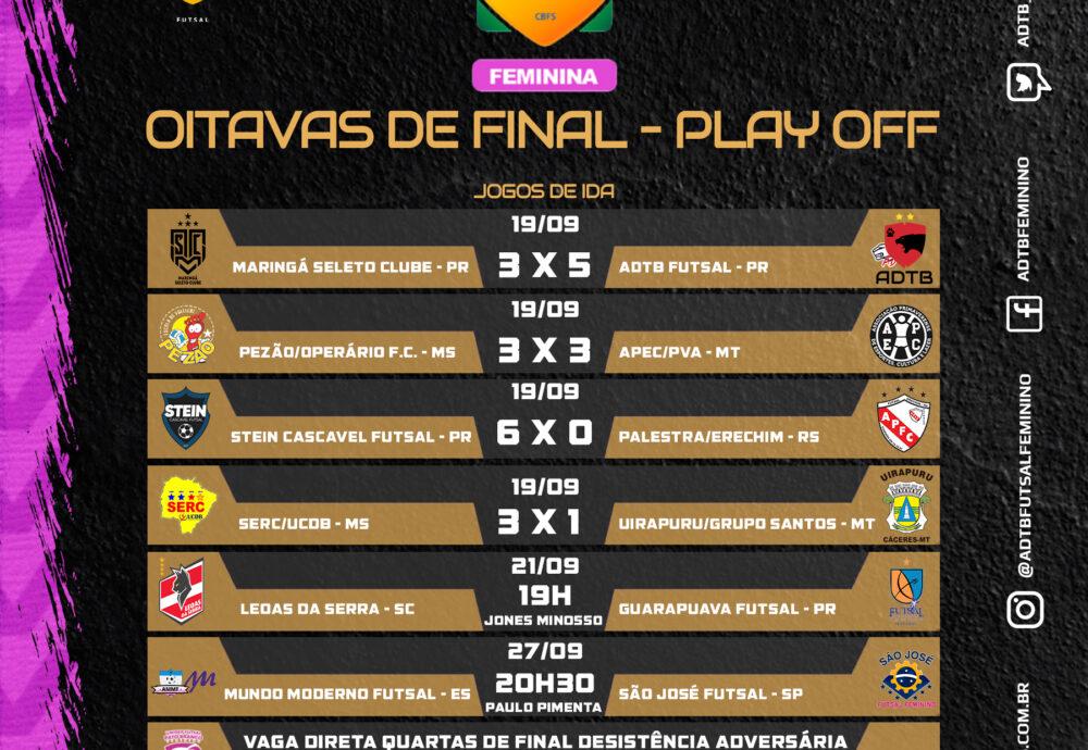 COPA DO BRASIL - OITAVAS DE FINAL