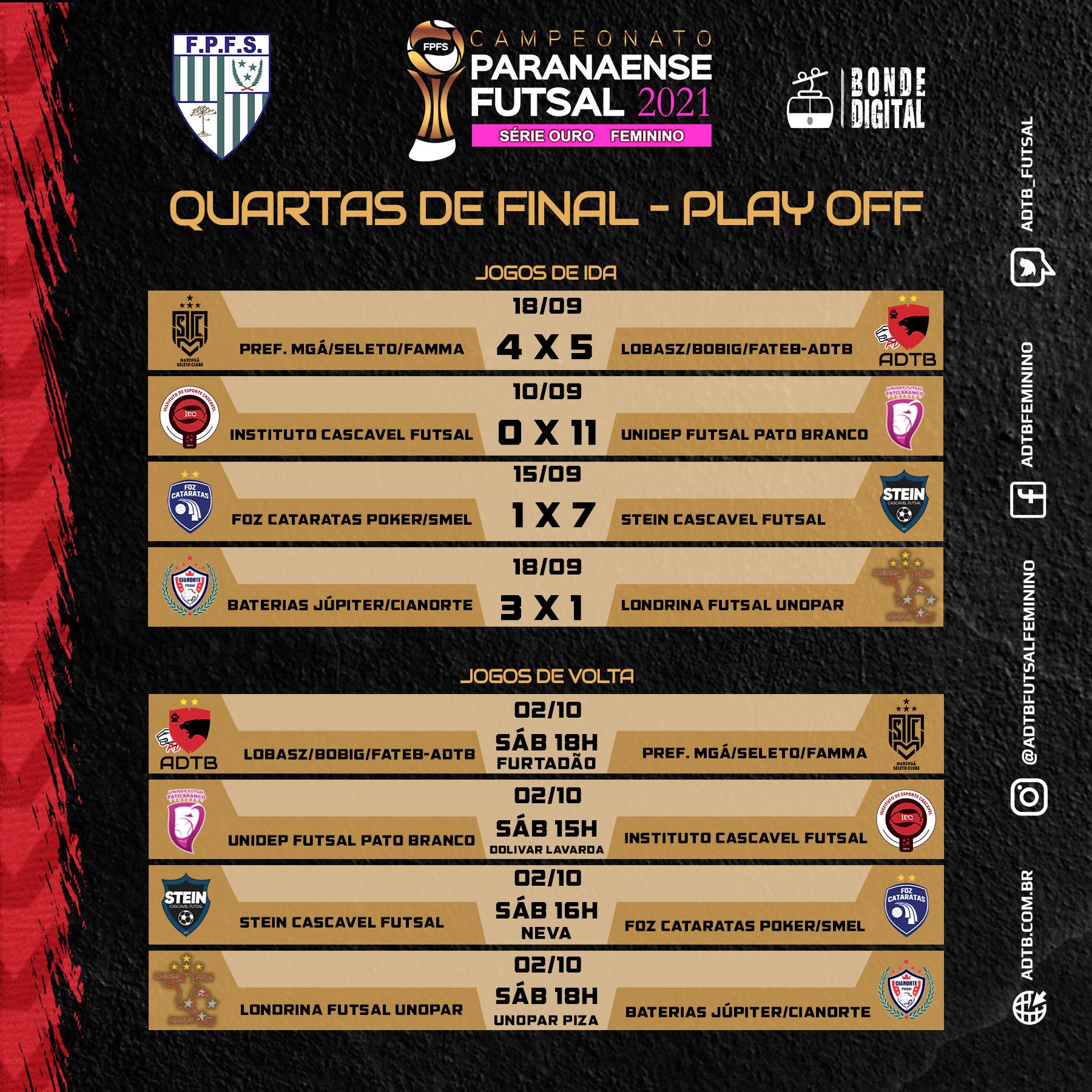 PARANAENSE - QUARTAS DE FINAL RESULTADOS